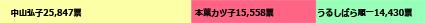 2002新宿区長選.jpg