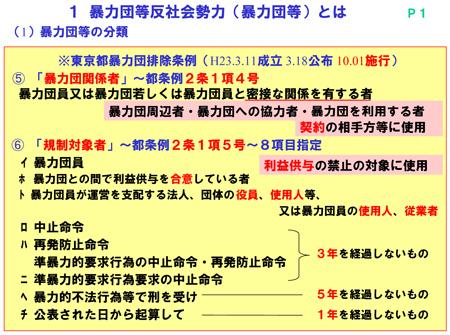 都条例のポイント (1)-1.jpg