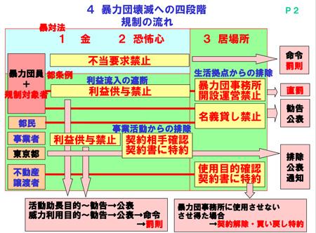 都条例のポイント (1)-2.jpg