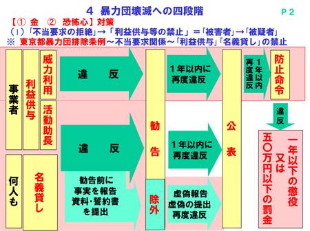 都条例のポイント (1)-3.jpg