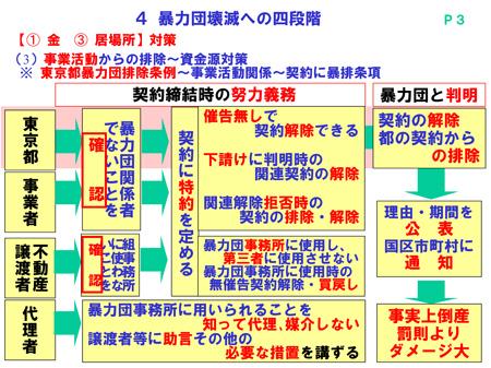 都条例のポイント (1)-4.jpg